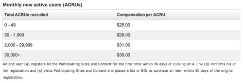 eBay Payment Structure